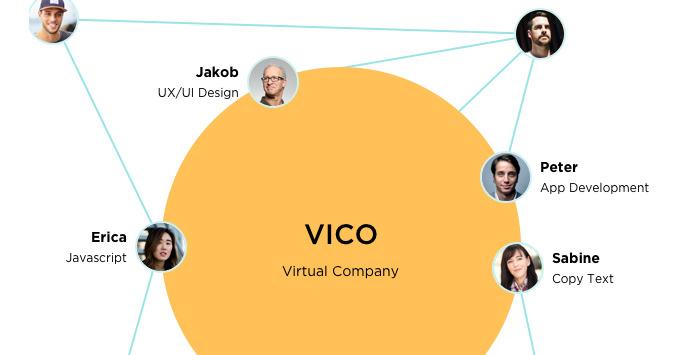 Virtual Agencies